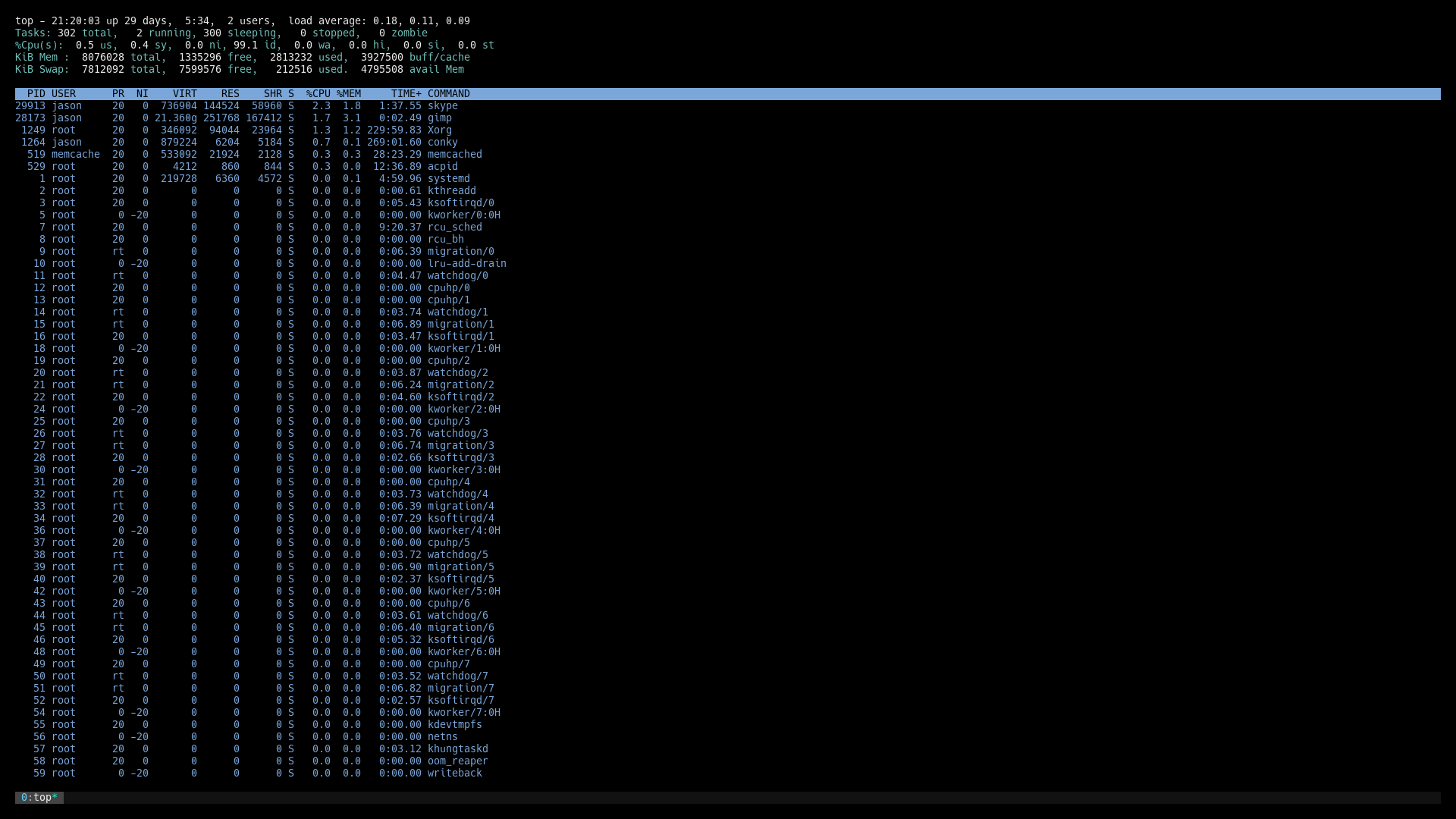 terminal emulator – Unencumbered by Facts